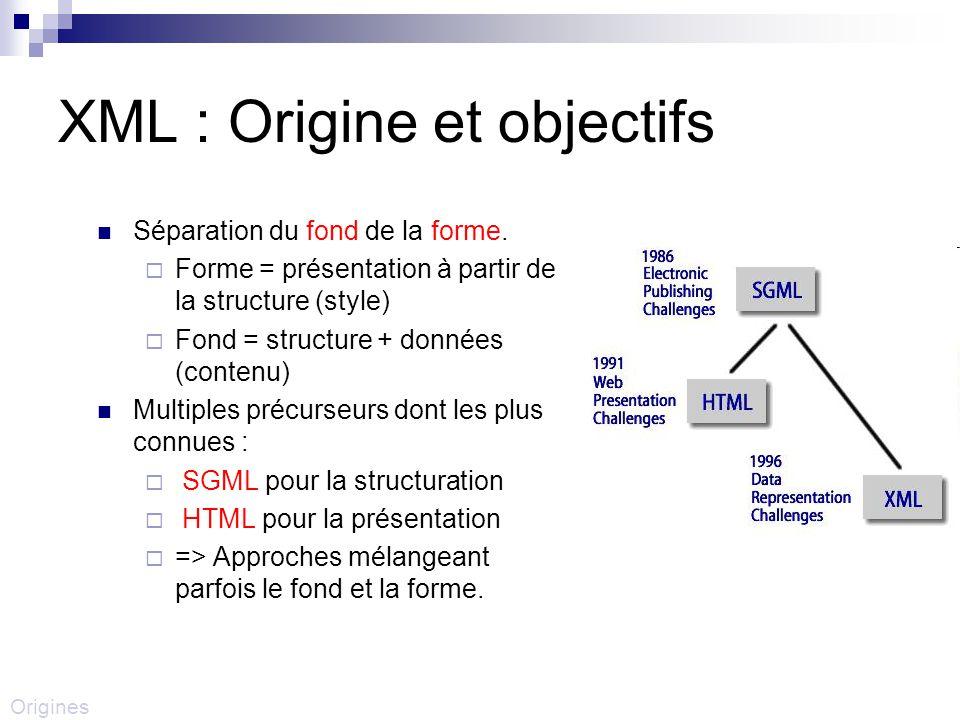 XML : Origine et objectifs