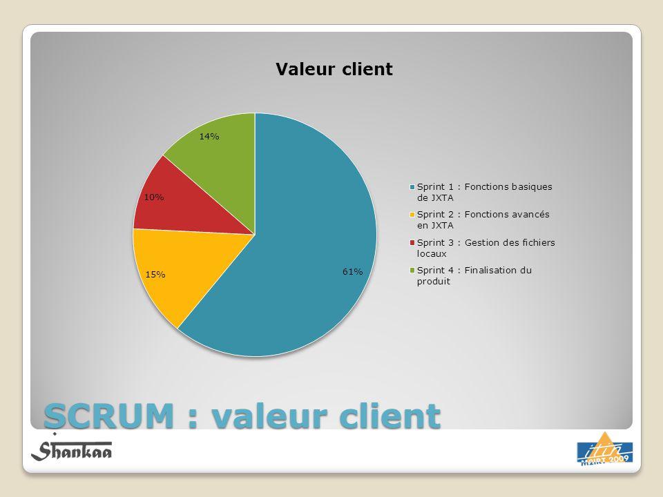 Fabien SCRUM : valeur client