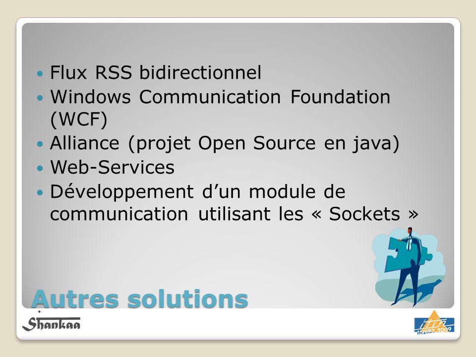 Autres solutions Flux RSS bidirectionnel