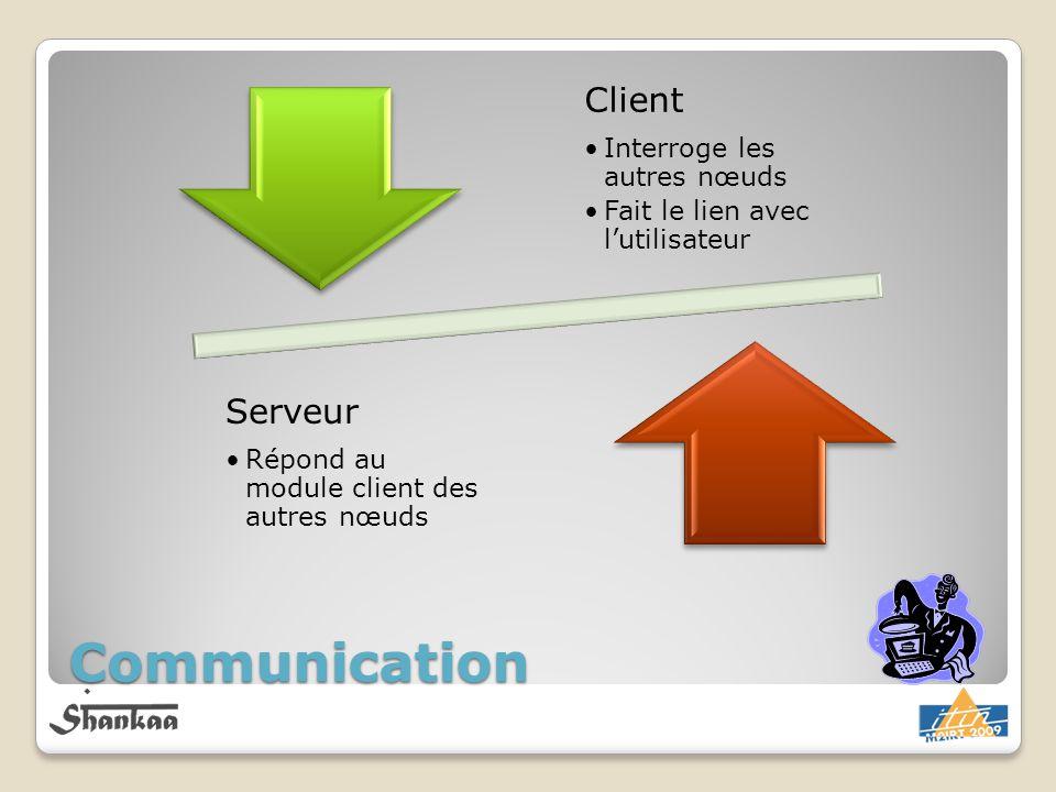 Communication Jérémy : Explication de l'architecture client serveur