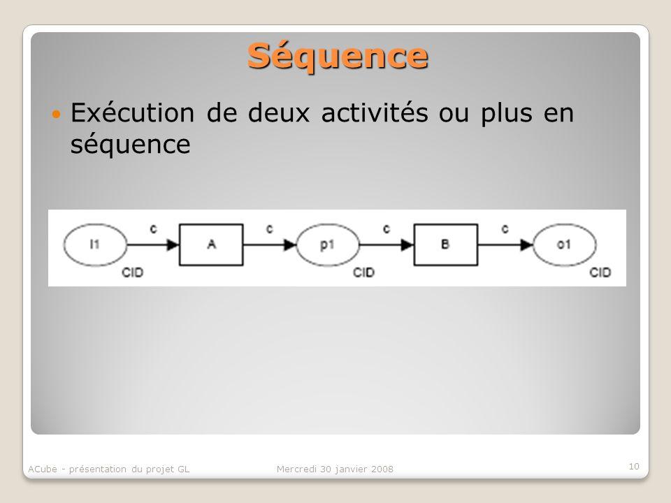 Séquence Exécution de deux activités ou plus en séquence 10