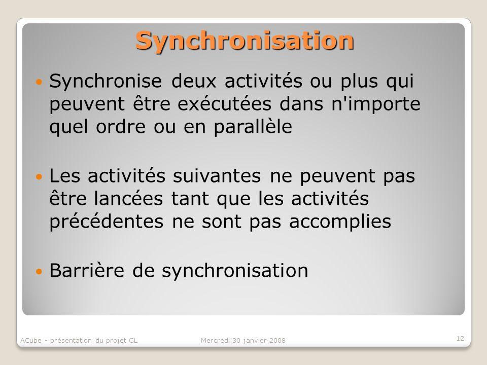 Synchronisation Synchronise deux activités ou plus qui peuvent être exécutées dans n importe quel ordre ou en parallèle.