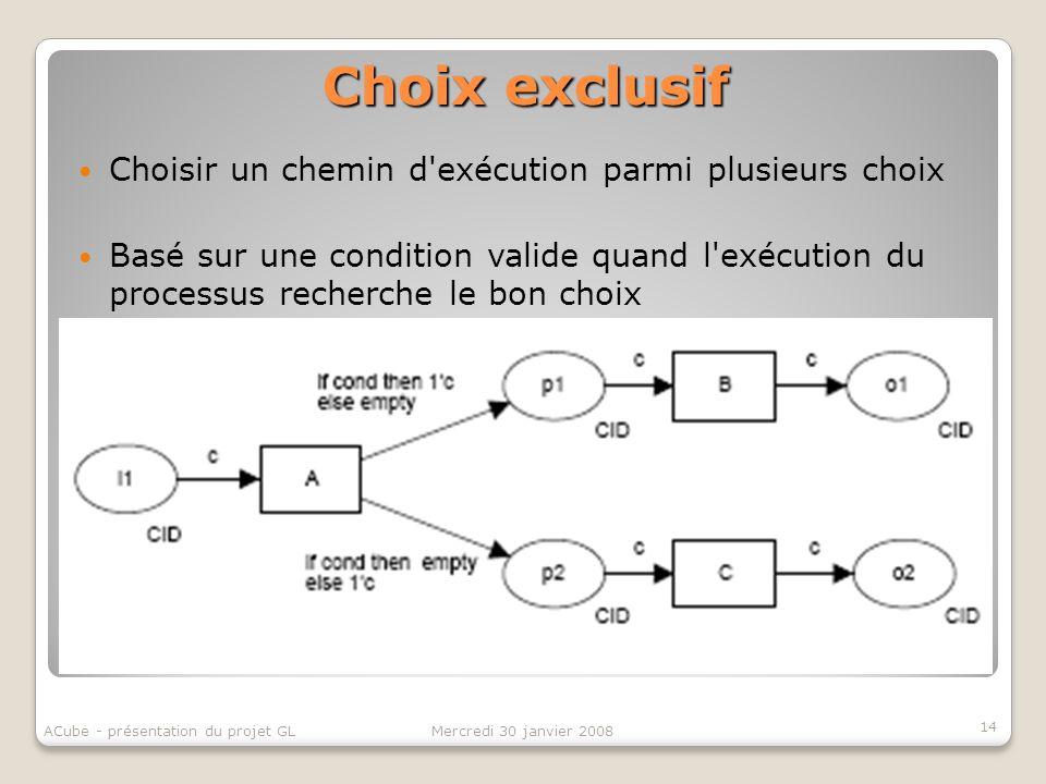 Choix exclusif Choisir un chemin d exécution parmi plusieurs choix