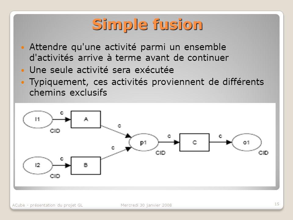Simple fusion Attendre qu une activité parmi un ensemble d activités arrive à terme avant de continuer.