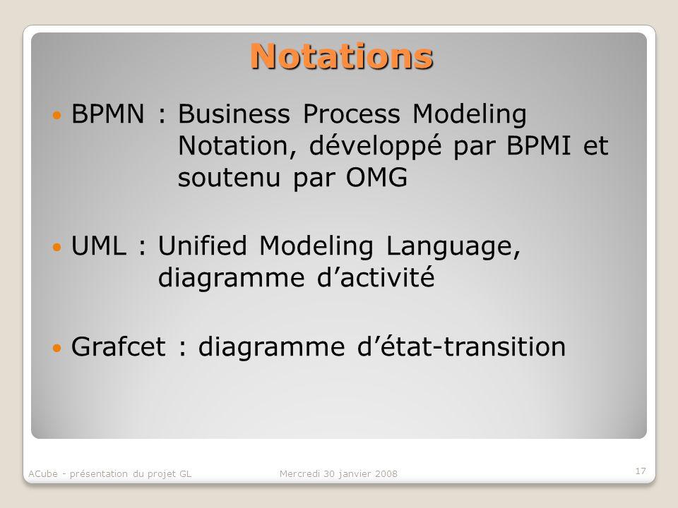 Notations BPMN : Business Process Modeling Notation, développé par BPMI et soutenu par OMG.