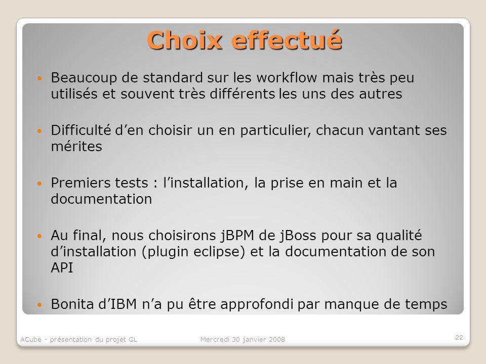 Choix effectué Beaucoup de standard sur les workflow mais très peu utilisés et souvent très différents les uns des autres.