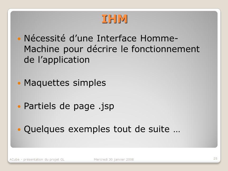 IHM Nécessité d'une Interface Homme- Machine pour décrire le fonctionnement de l'application. Maquettes simples.