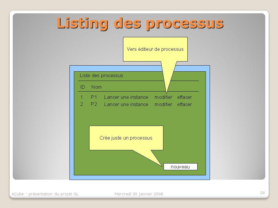 Listing des processus 26 ACube - présentation du projet GL