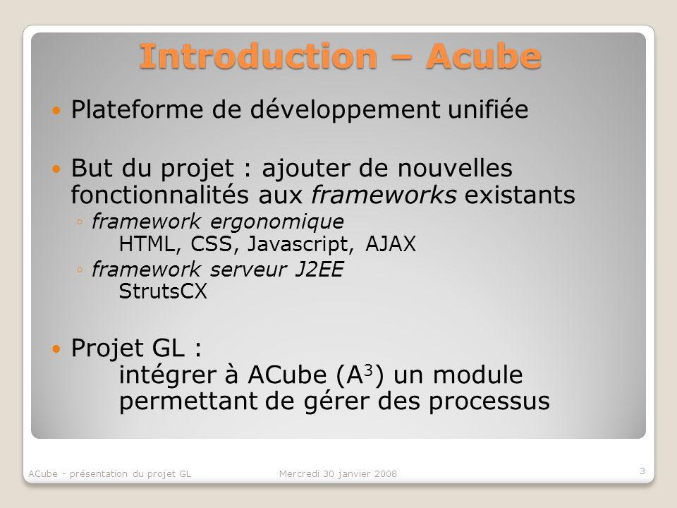Introduction – Acube Plateforme de développement unifiée