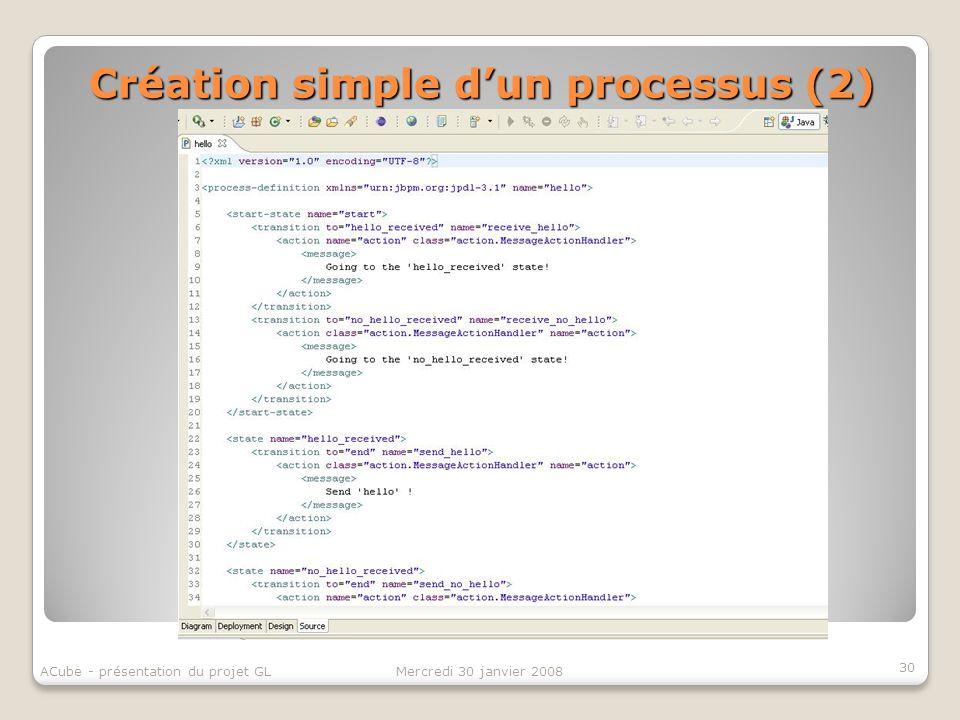 Création simple d'un processus (2)