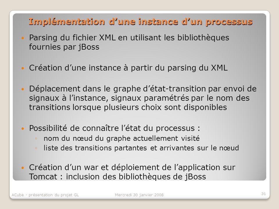 Implémentation d'une instance d'un processus