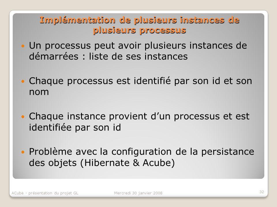 Implémentation de plusieurs instances de plusieurs processus