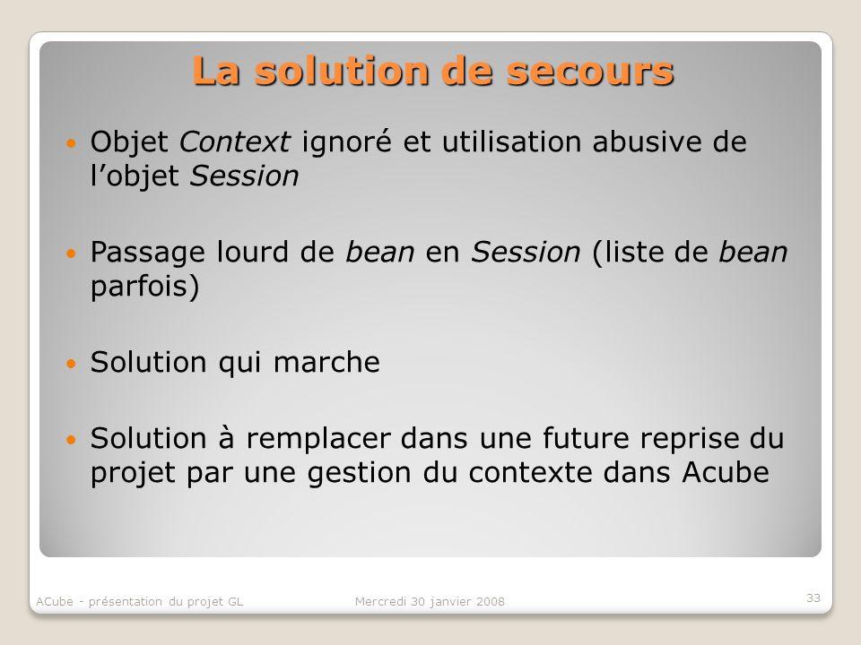La solution de secours Objet Context ignoré et utilisation abusive de l'objet Session. Passage lourd de bean en Session (liste de bean parfois)