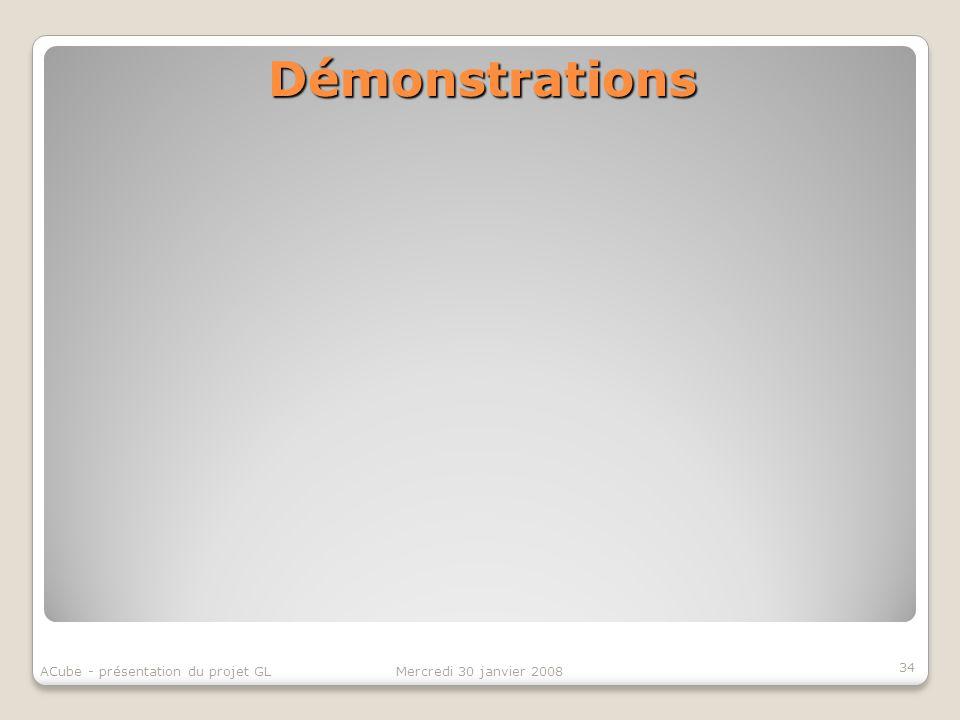 Démonstrations 34 ACube - présentation du projet GL