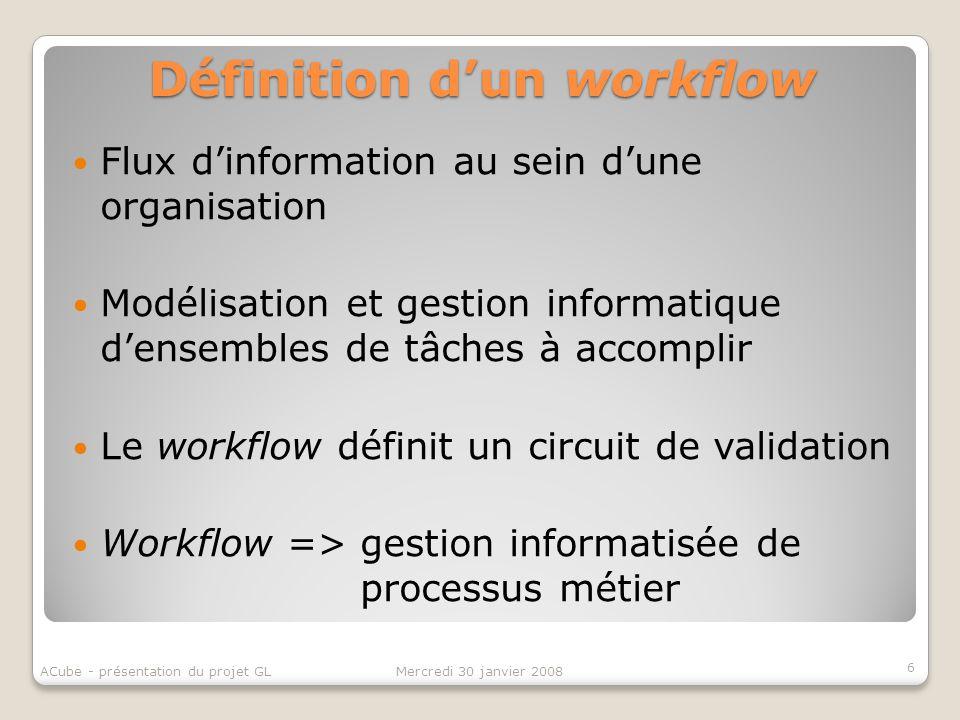 Définition d'un workflow