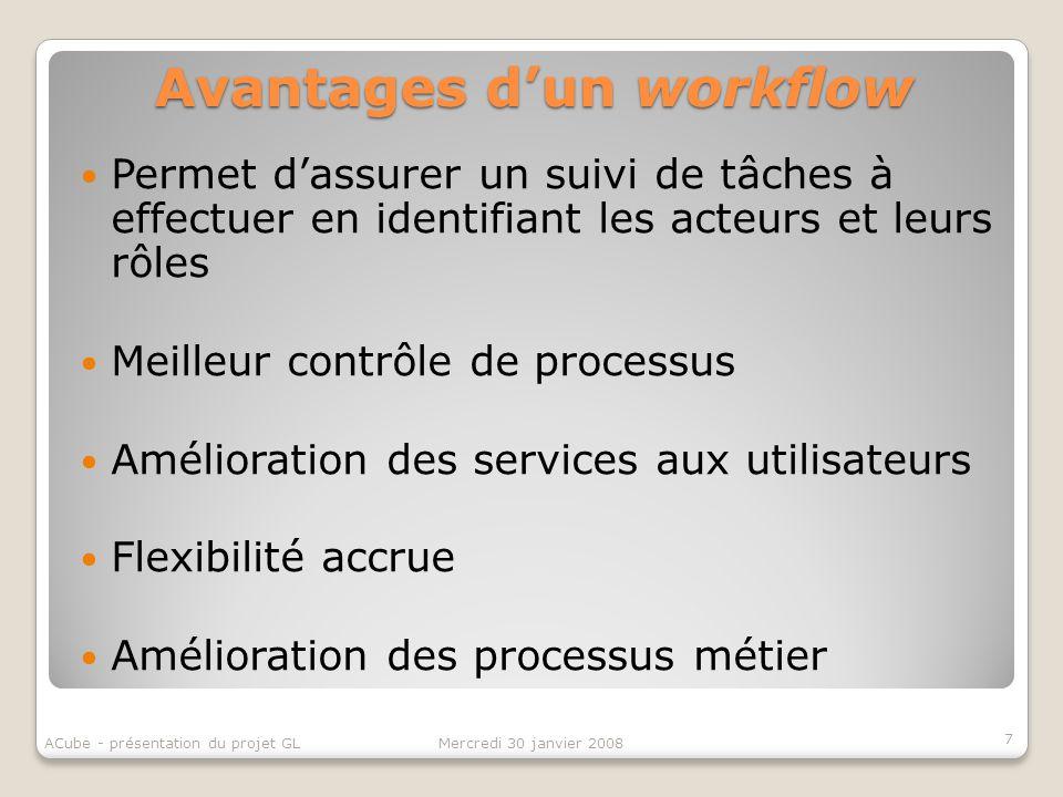 Avantages d'un workflow