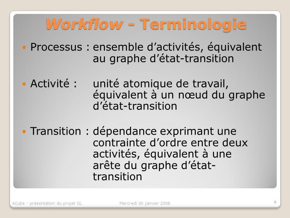 Workflow - Terminologie