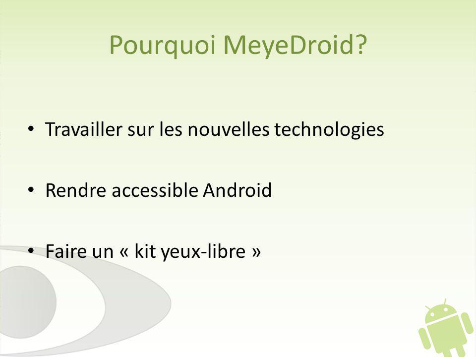 Pourquoi MeyeDroid Travailler sur les nouvelles technologies
