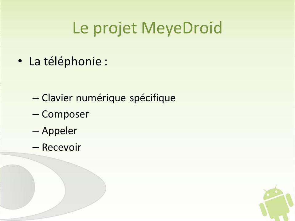 Le projet MeyeDroid La téléphonie : Clavier numérique spécifique
