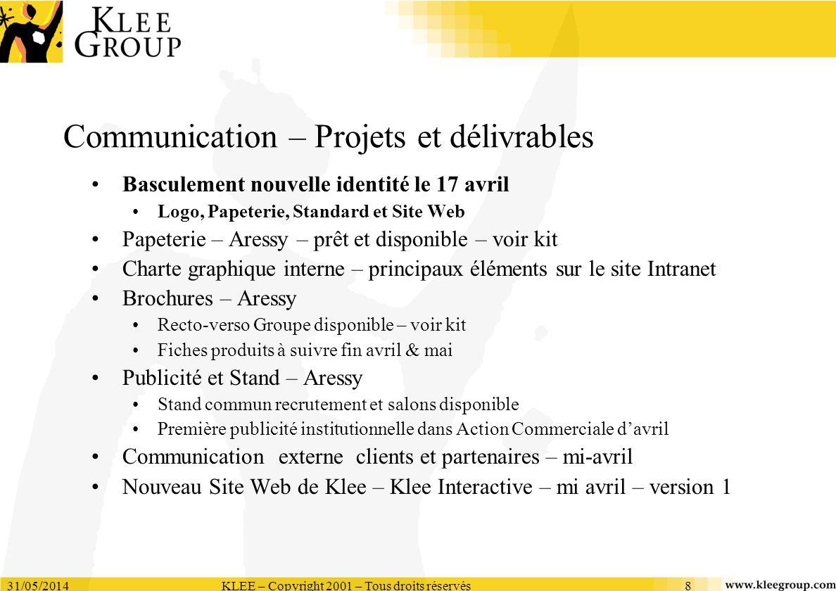 Communication – Projets et délivrables