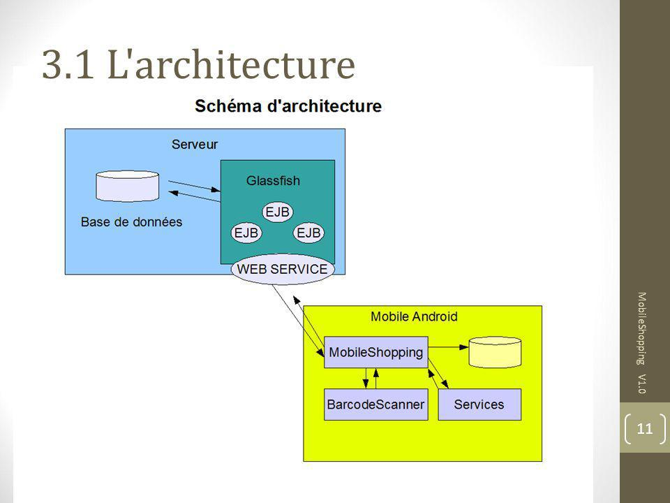 3.1 L architecture MobileShopping V1.0 11 11 11
