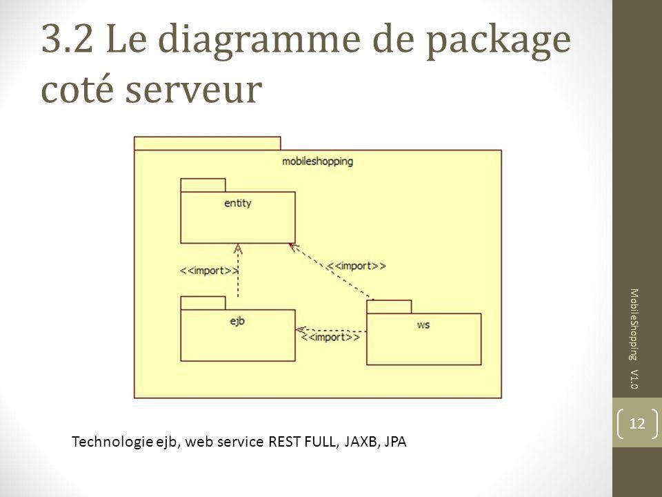 3.2 Le diagramme de package coté serveur