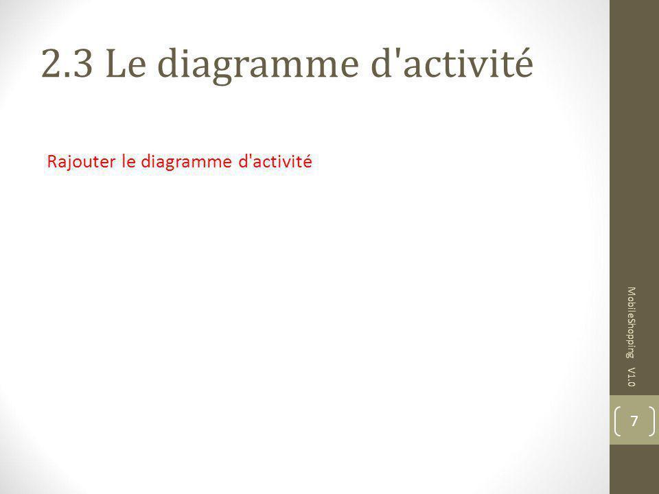 2.3 Le diagramme d activité