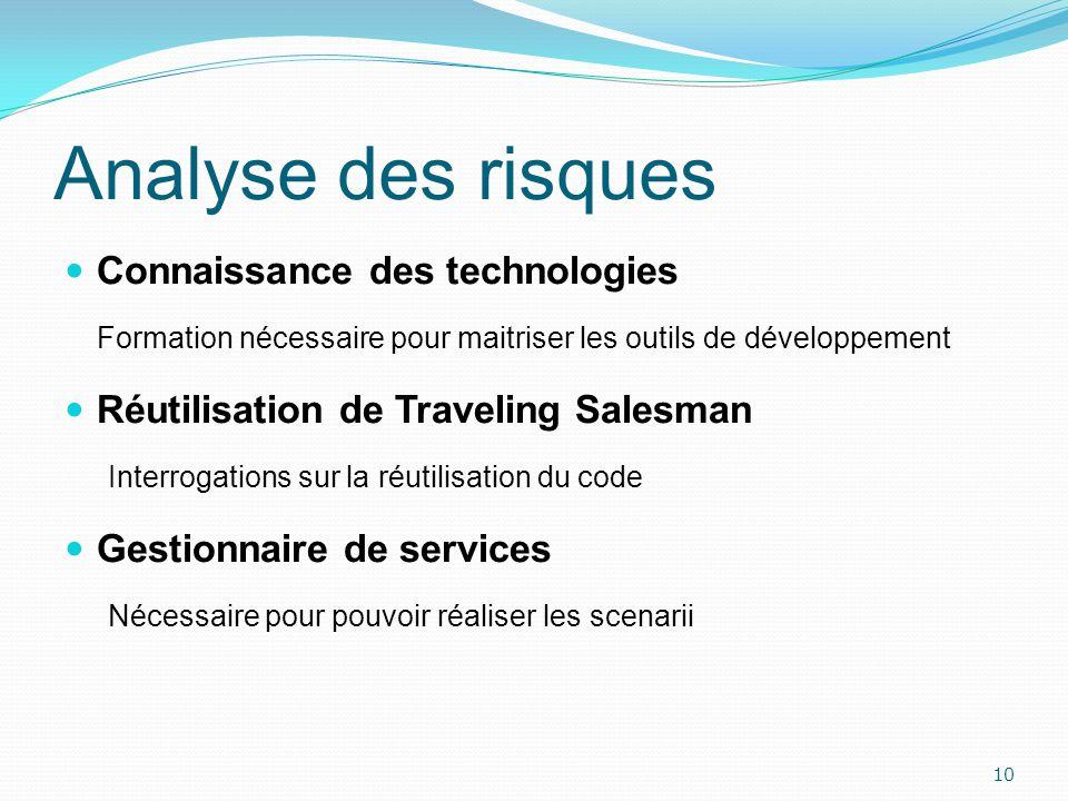 Analyse des risques Connaissance des technologies