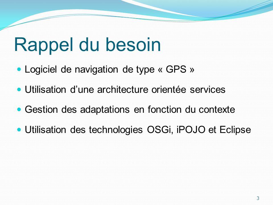 Rappel du besoin Logiciel de navigation de type « GPS »
