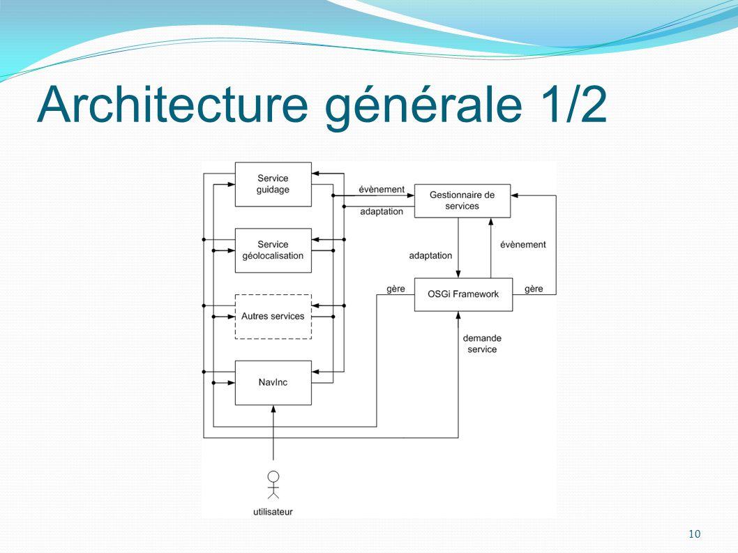 Architecture générale 1/2