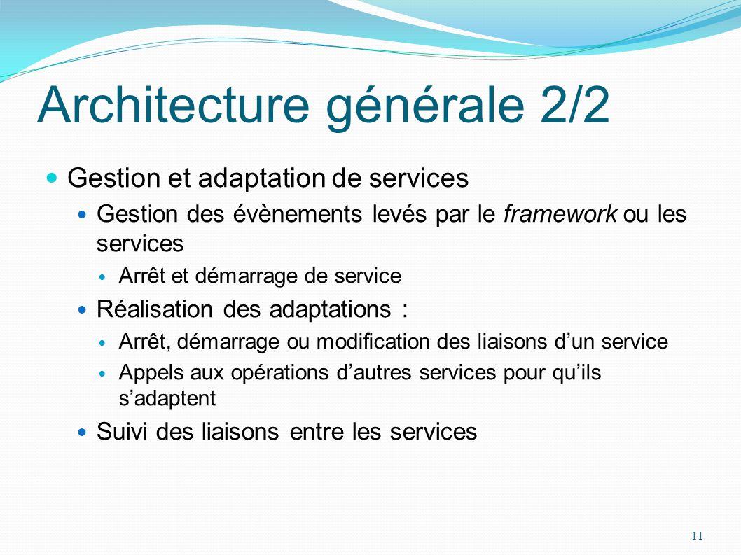 Architecture générale 2/2