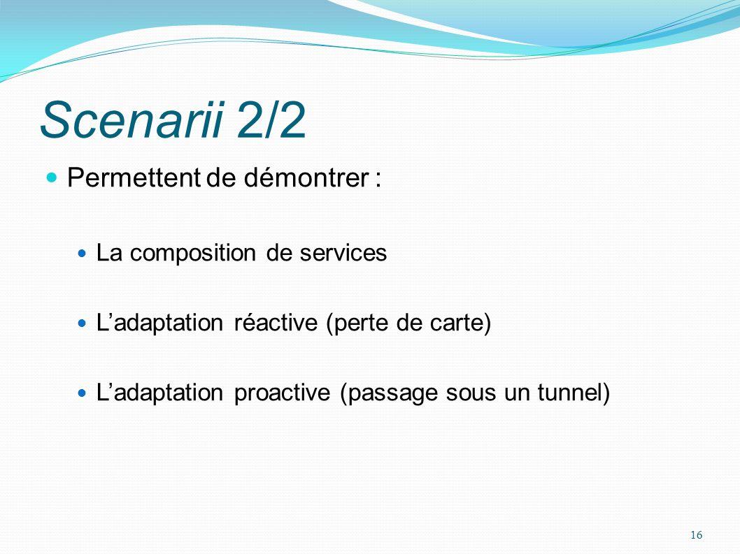 Scenarii 2/2 Permettent de démontrer : La composition de services