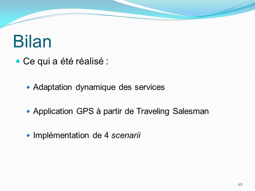Bilan Ce qui a été réalisé : Adaptation dynamique des services