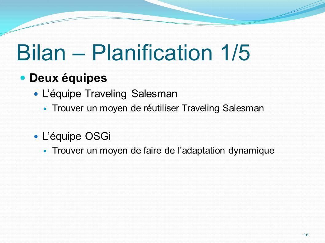 Bilan – Planification 1/5