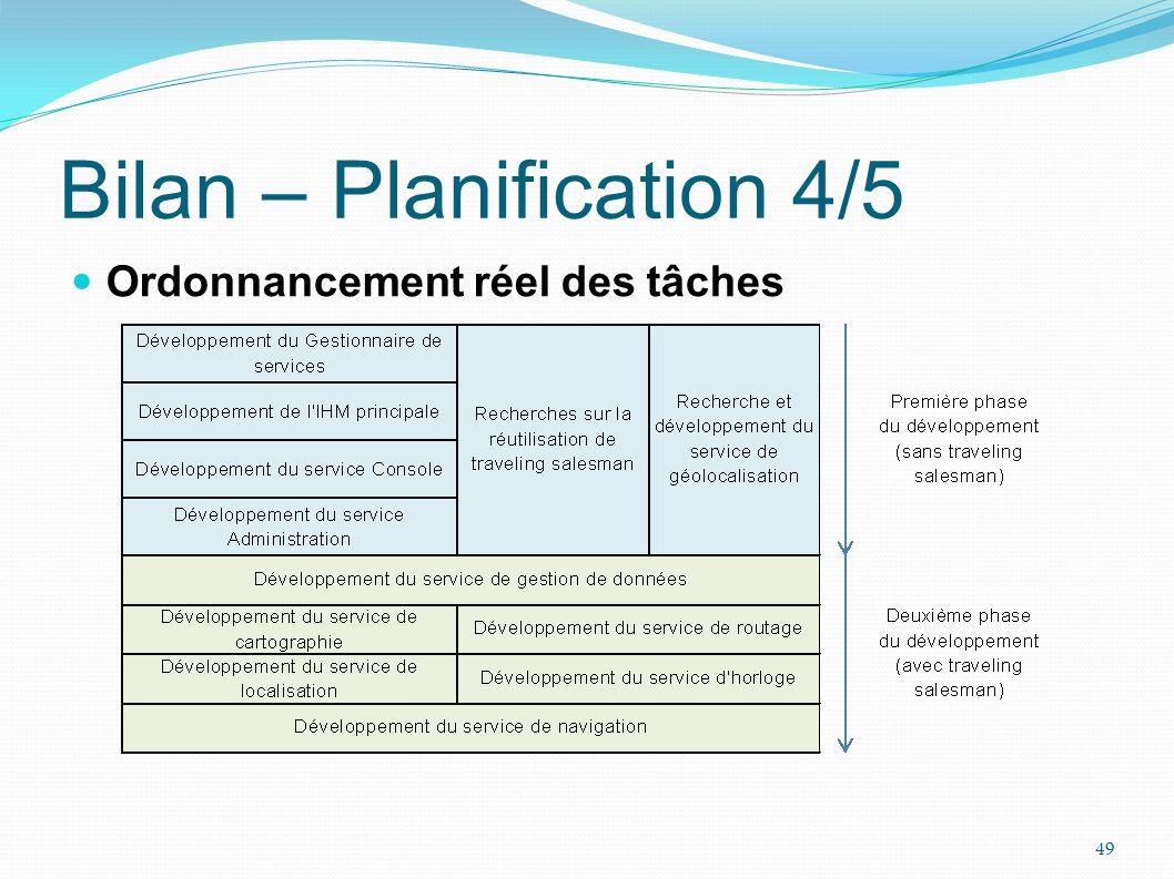 Bilan – Planification 4/5