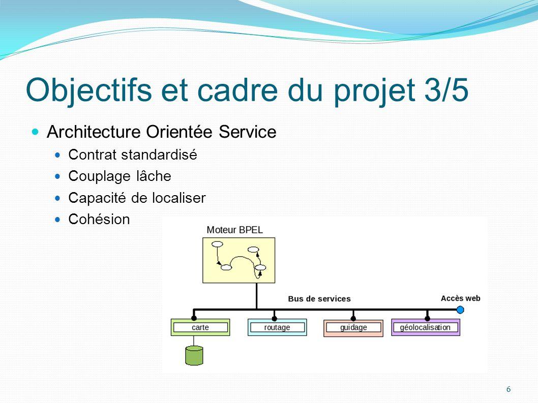 Objectifs et cadre du projet 3/5