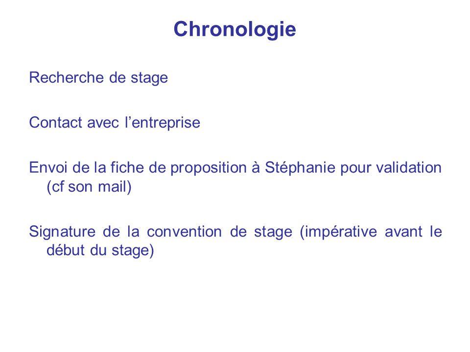 Chronologie Recherche de stage Contact avec l'entreprise