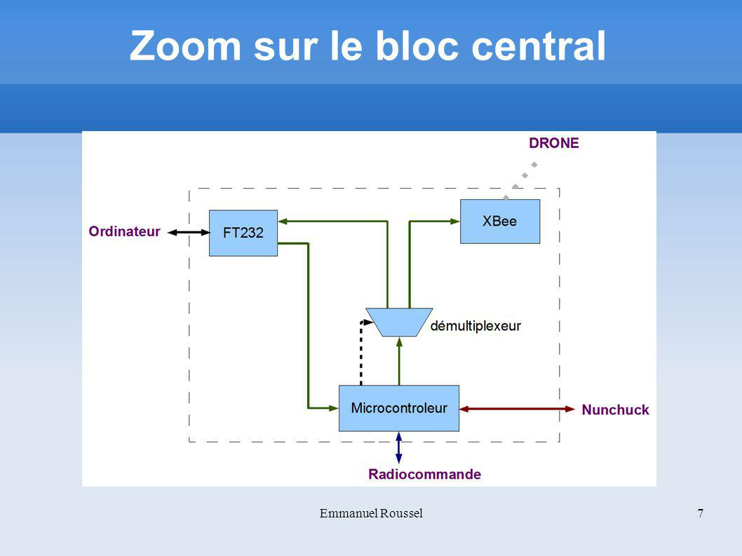 Zoom sur le bloc central