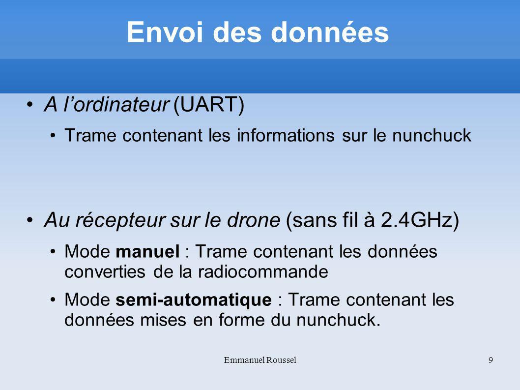 Envoi des données A l'ordinateur (UART)