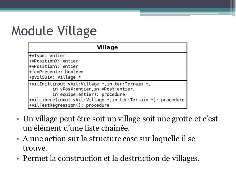 Module Village Un village peut être soit un village soit une grotte et c'est un élément d'une liste chainée.