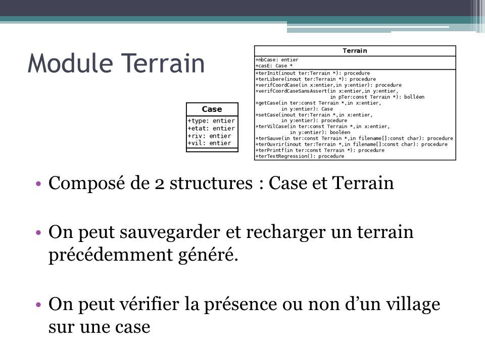 Module Terrain Composé de 2 structures : Case et Terrain