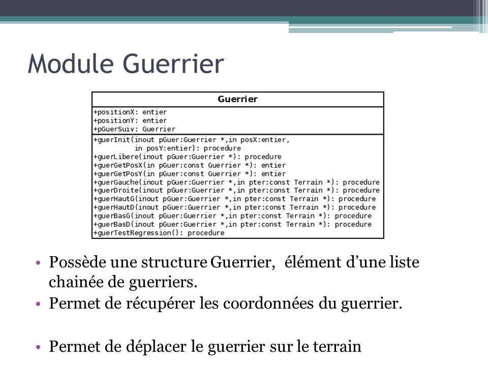 Module Guerrier Possède une structure Guerrier, élément d'une liste chainée de guerriers. Permet de récupérer les coordonnées du guerrier.