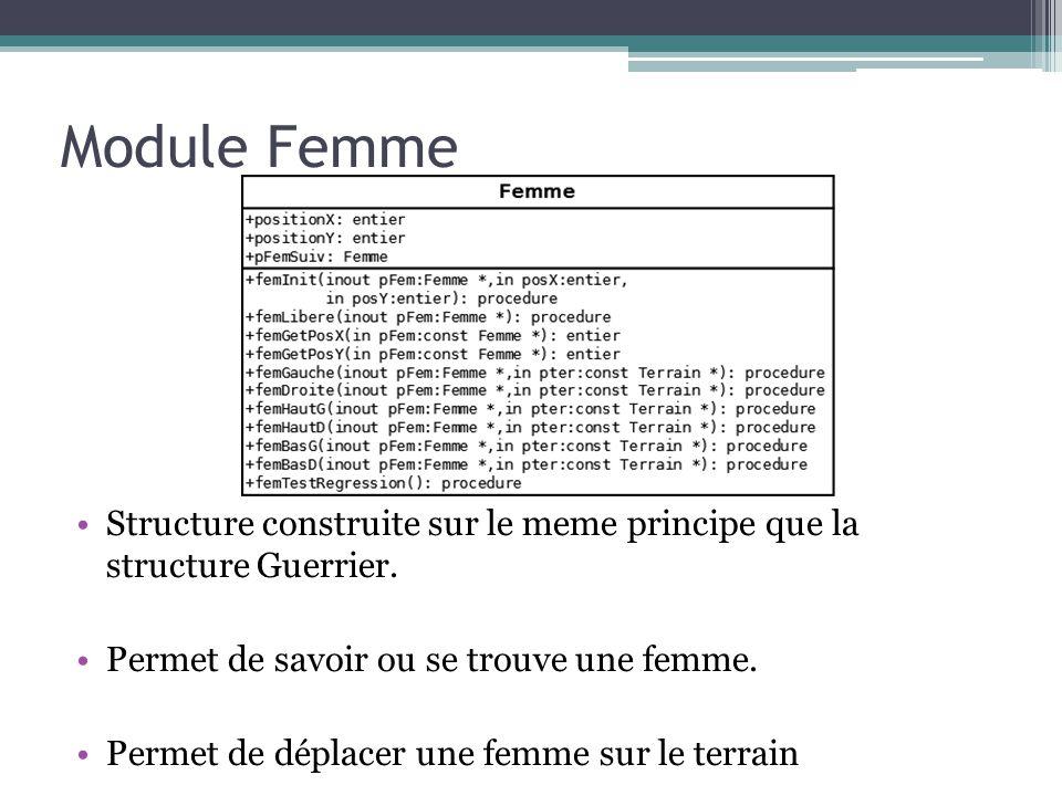 Module Femme Structure construite sur le meme principe que la structure Guerrier. Permet de savoir ou se trouve une femme.