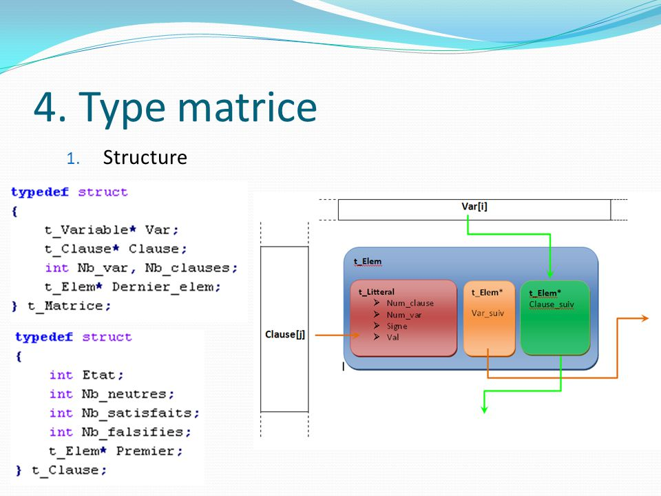 4. Type matrice Structure