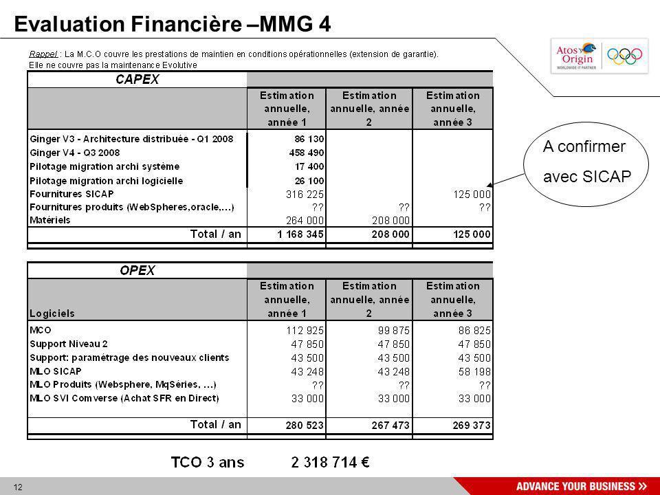 Evaluation Financière –MMG 4
