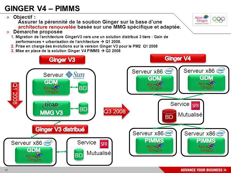 GINGER V4 – PIMMS Ginger V3 Ginger V4 Serveur x86 Serveur x86 Serveur