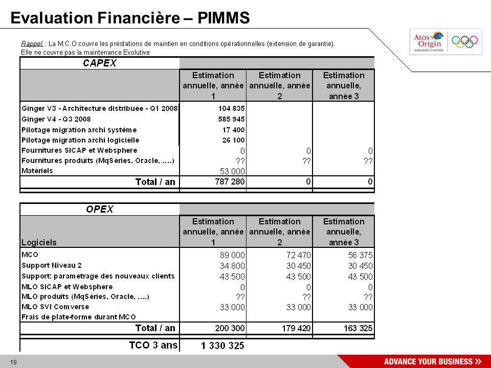 Evaluation Financière – PIMMS
