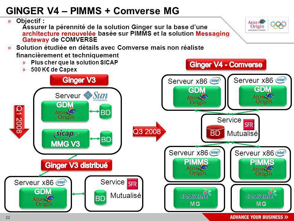 GINGER V4 – PIMMS + Comverse MG