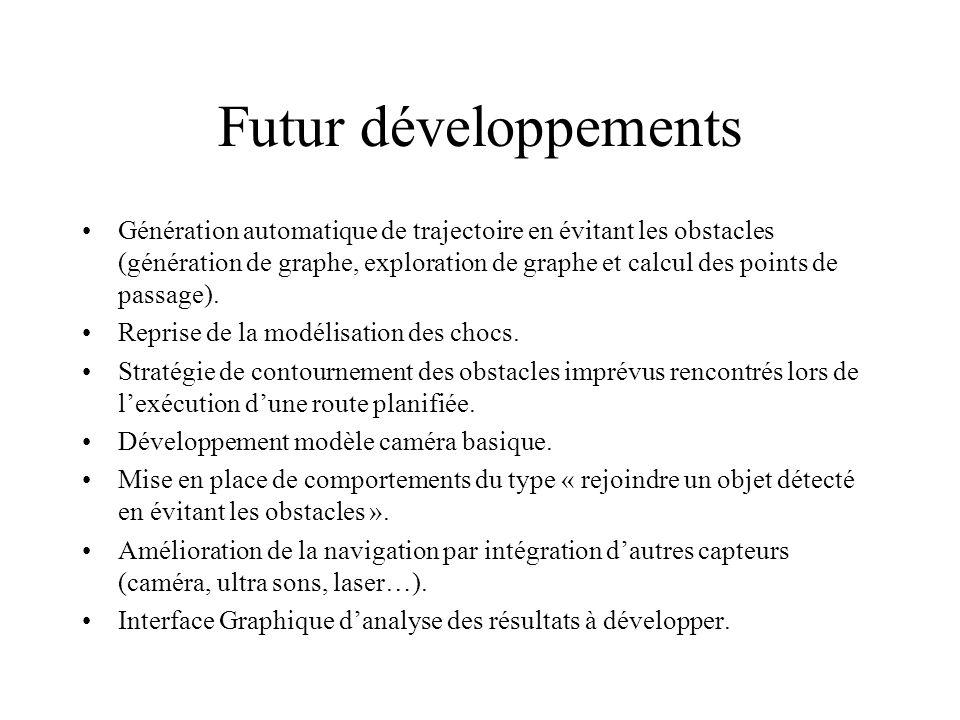 Futur développements