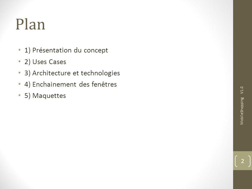 Plan 1) Présentation du concept 2) Uses Cases